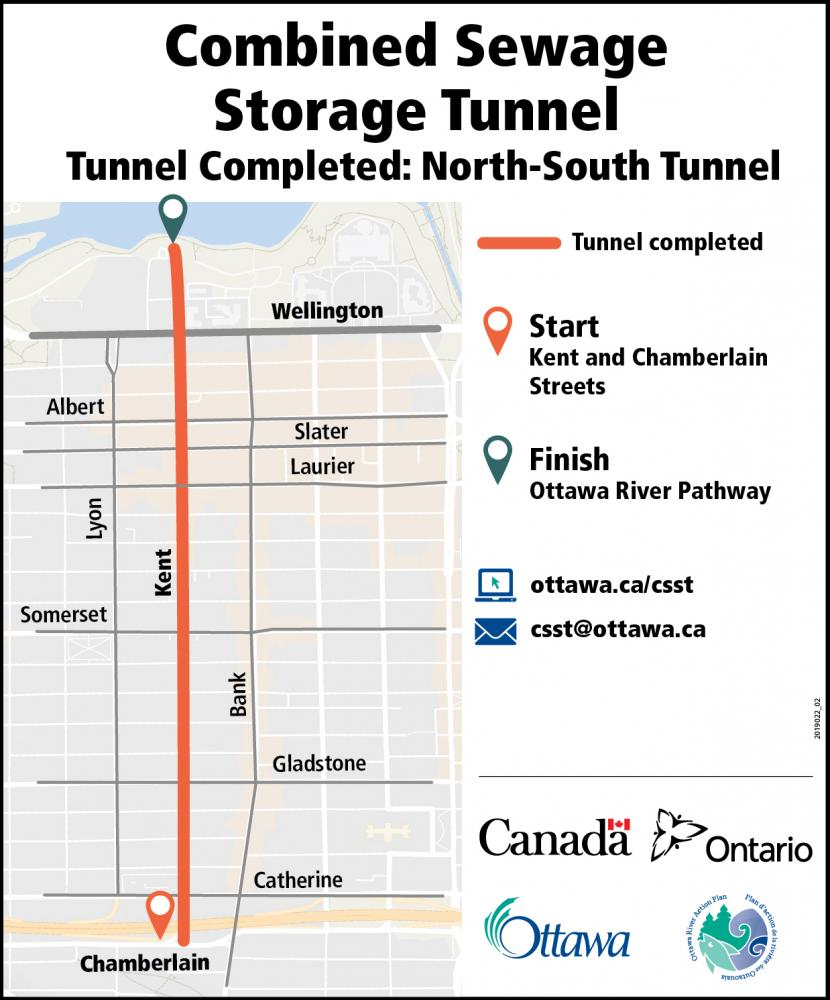 Picture showing a map of Ottawa and an orange line from Kent and Chamberlain north along Kent Street to behind the Supreme Court of Canada showing that the north-south tunnel has been completed.